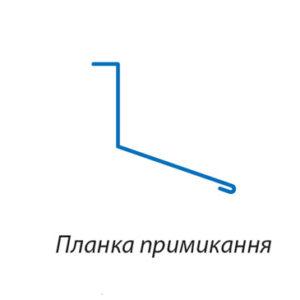 Планка примикання